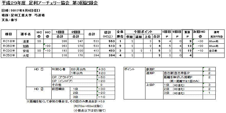 第3回記録会.JPG