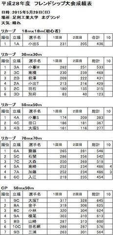 5.29成績表.jpg