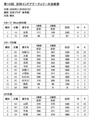 インドア成績表.JPG