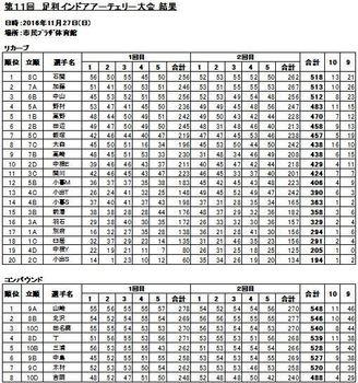 成績表11271.JPG