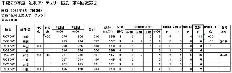 第4回記録会.JPG